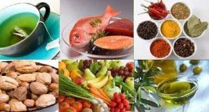 Foods-+that-+reduce-+arthritis-pain