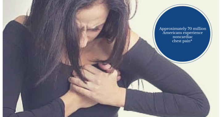 Chest pain does not necessarily indicate heart disease.
