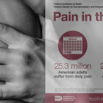 Statistics of Americans in pain.