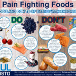 Foods for chronic pain