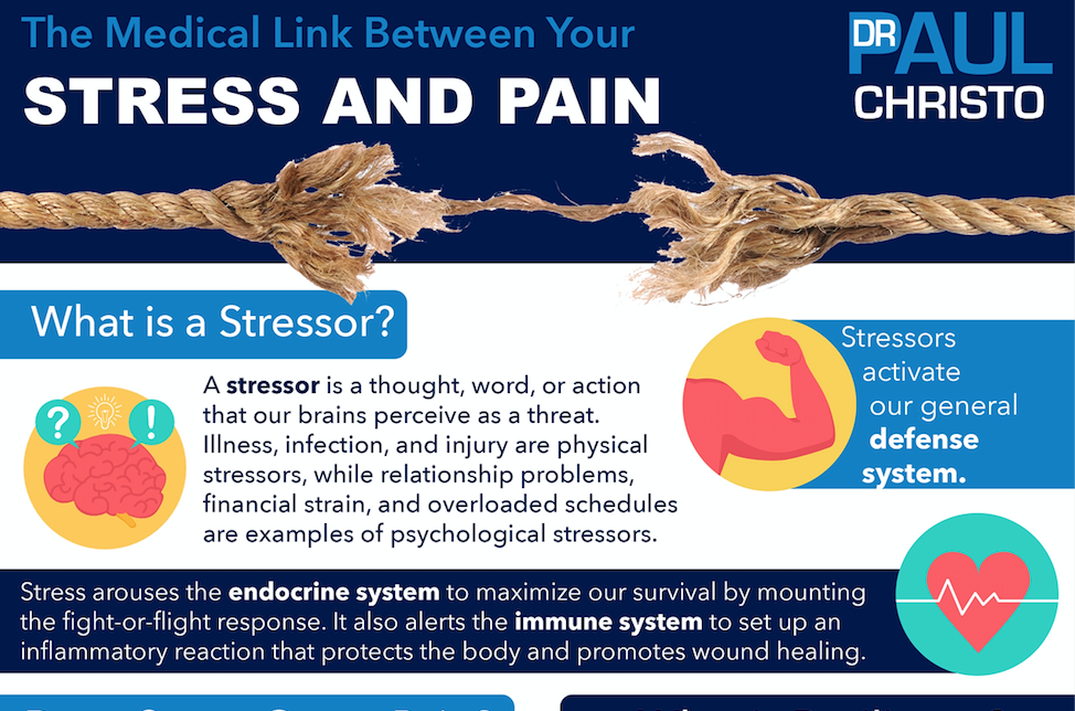 Free Download The Medical Link Between Your Stress And Pain Dr